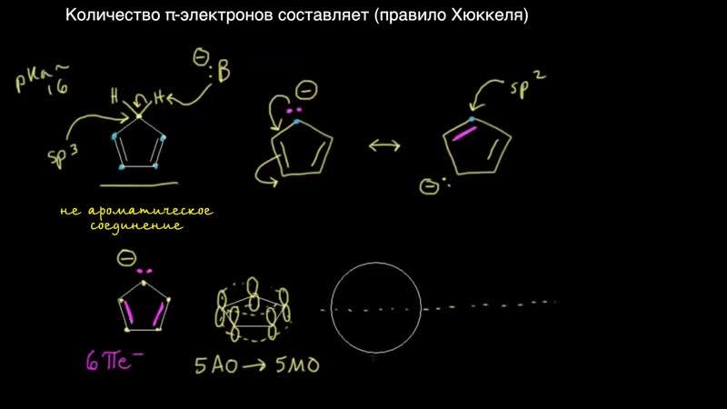 Стабильность ароматических соединений. Ч. 4