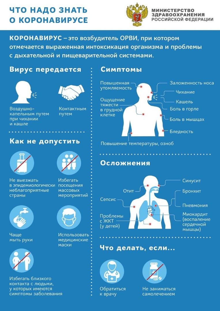 Губернатор Дмитрий Миронов о ситуации по коронавирусу в Ярославской области