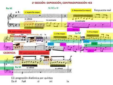 Análisis de la Fuga nº 5 en Re Mayor BWV 850 de El clave bien temperado I de J S Bach