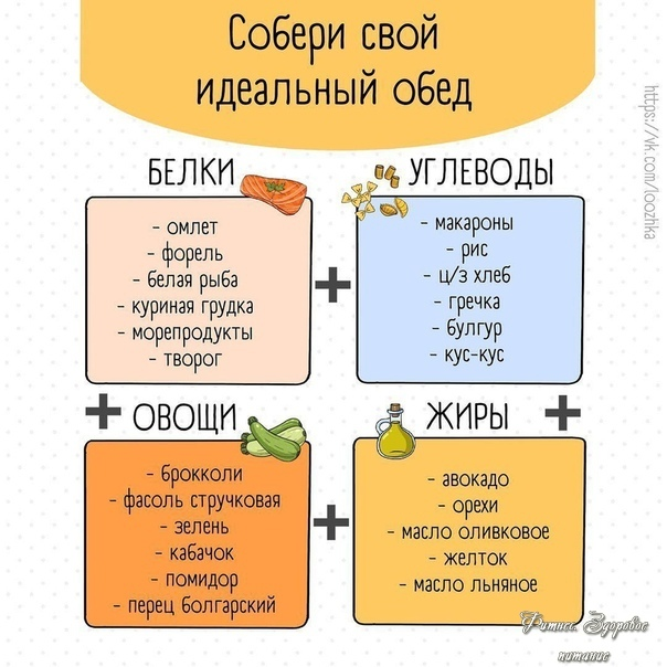 Шпapгaлкa пo фopмиpoвaнию paциoнa