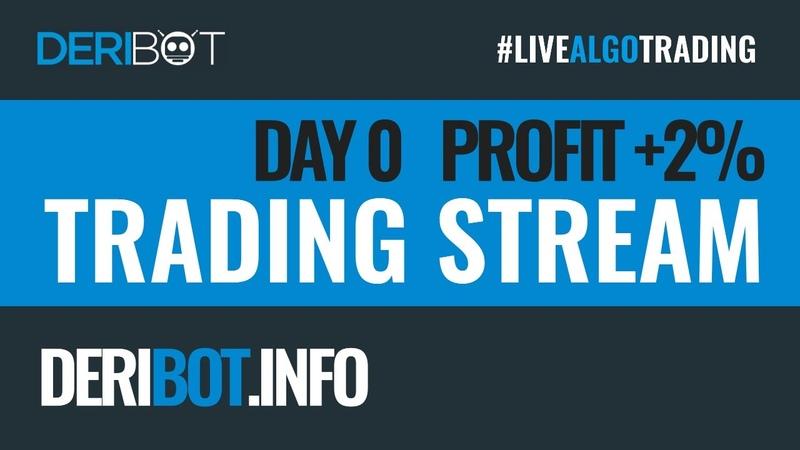 24 7 DeriBot Live Bitcoin Algo Trading on Deribit BTCUSD Price Chart