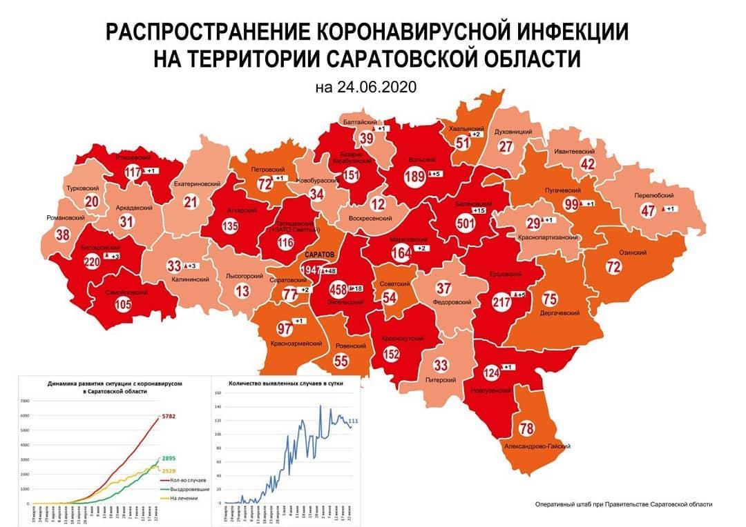 Обновлена карта распределения лабораторно подтверждённых случаев коронавируса в Саратовской области