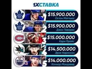 1xСтавка: ТОП-5 высокооплачиваемых хоккеистов НХЛ (2019/2020)