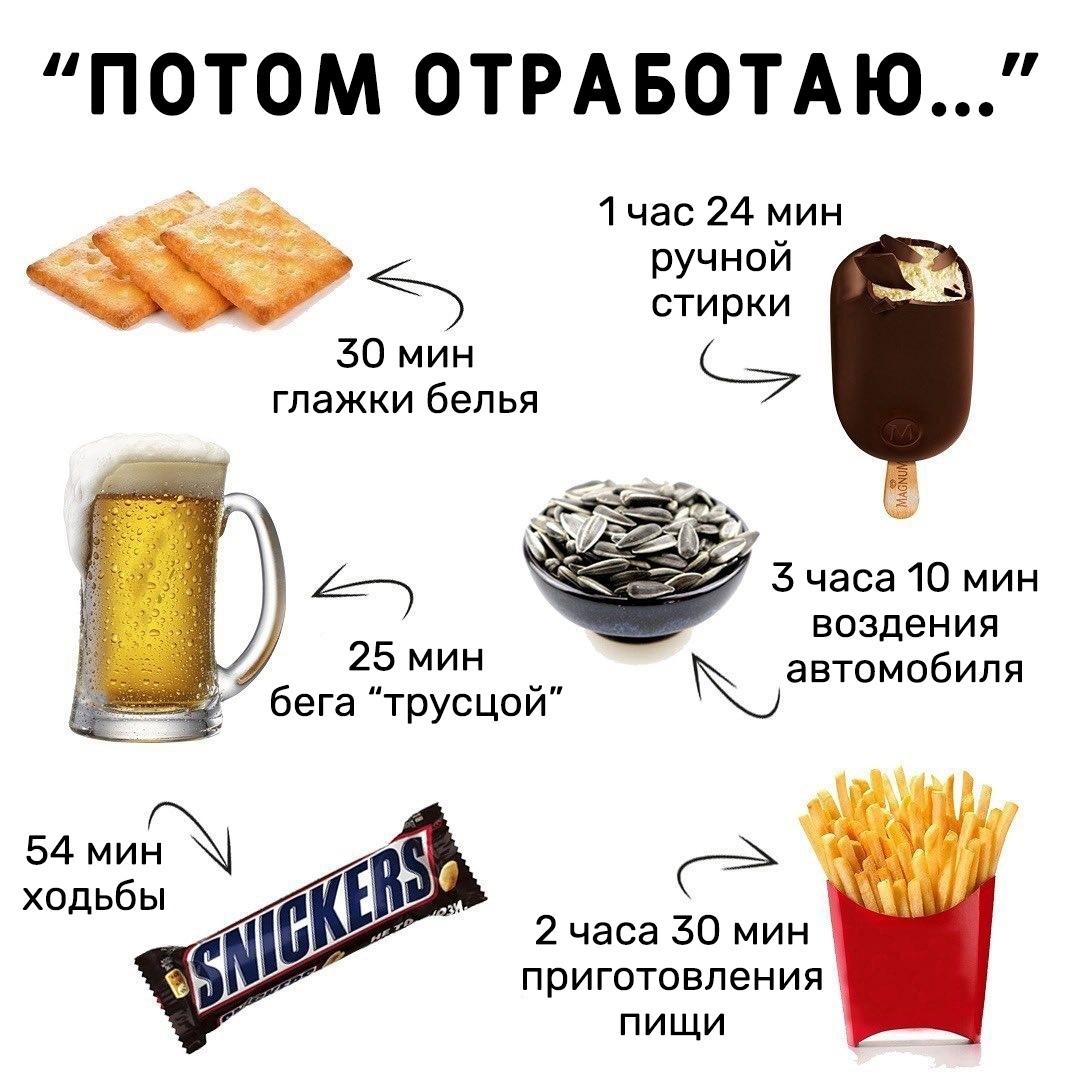 Если вдруг снова захотите съесть чего-то вредного!