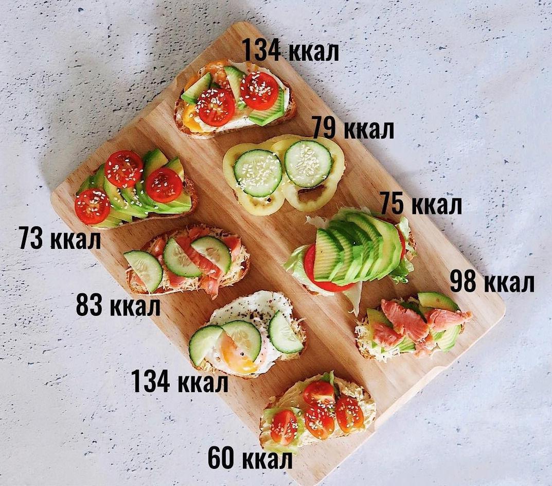 Варианты полезных бутербродов на завтрак