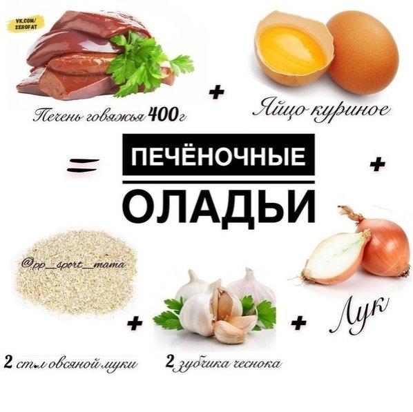 Простые и быстрые идеи ПП-блюд. Сохраняй себе на замету